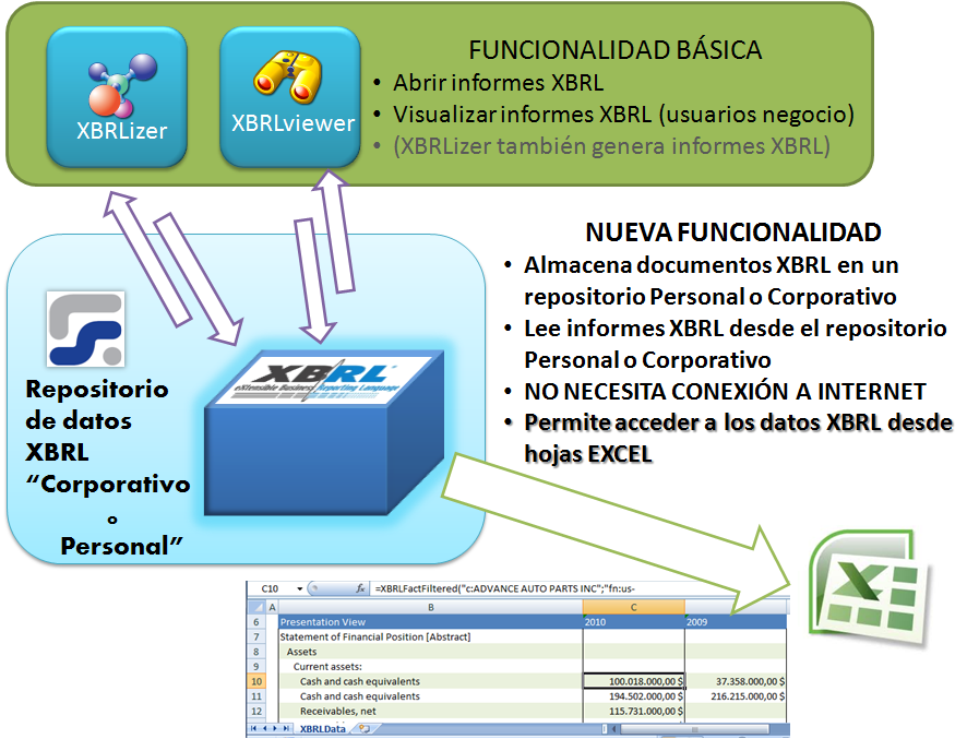 XBRL and Excel Data Repository